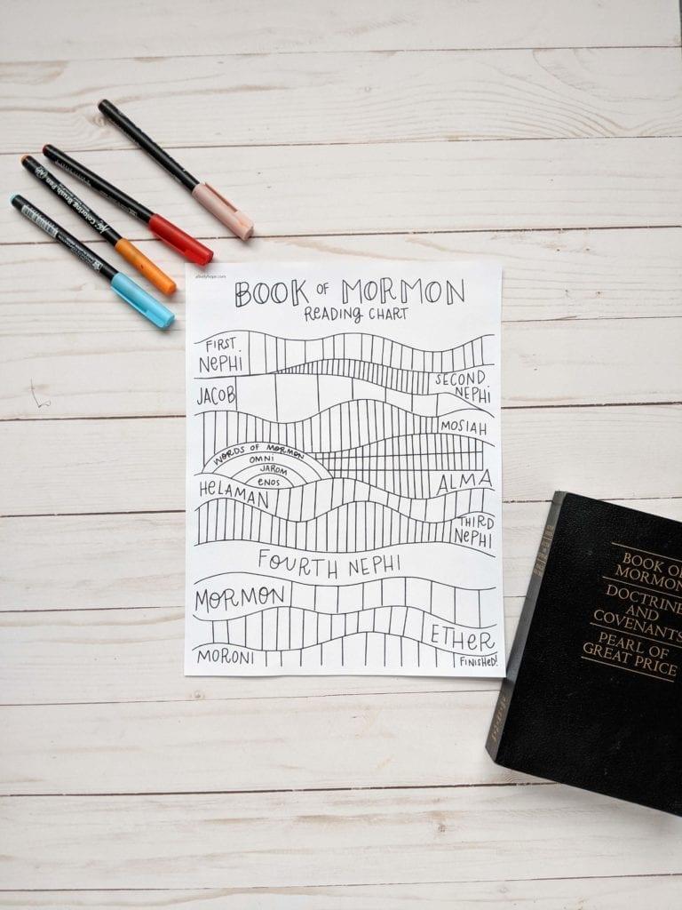 book-of-mormon-come-follow-me