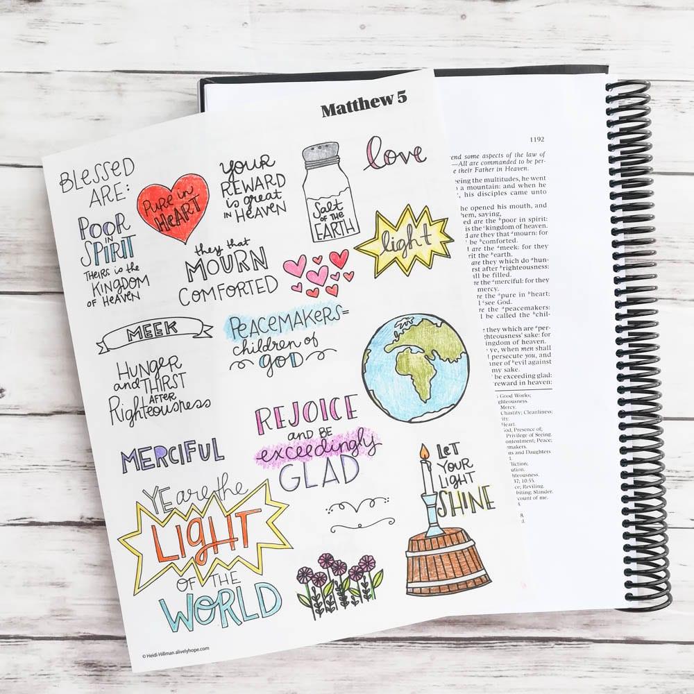 latter-day-saint-bible-journaling